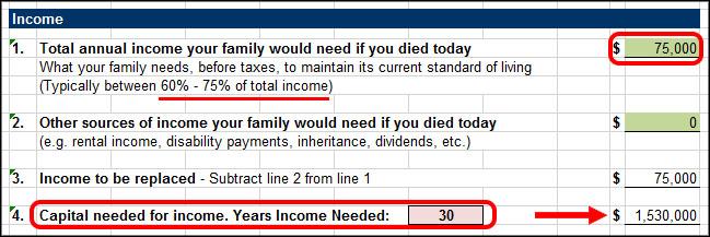 Life Insurance Income Need
